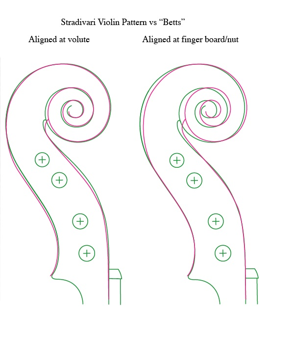Strad Scroll Pattern - The Pegbox - Maestronet Forums
