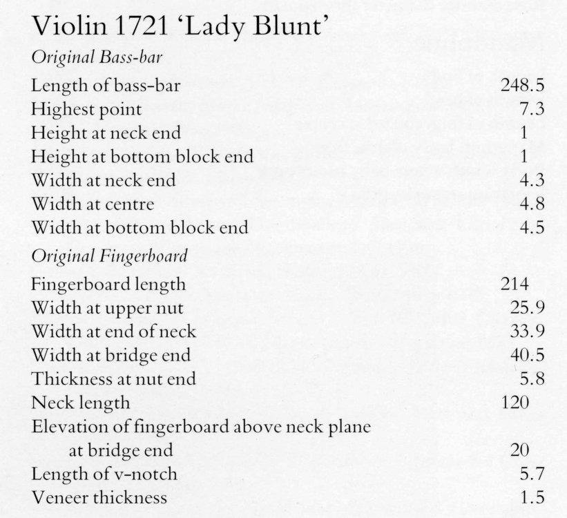 Lady Blunt.jpg