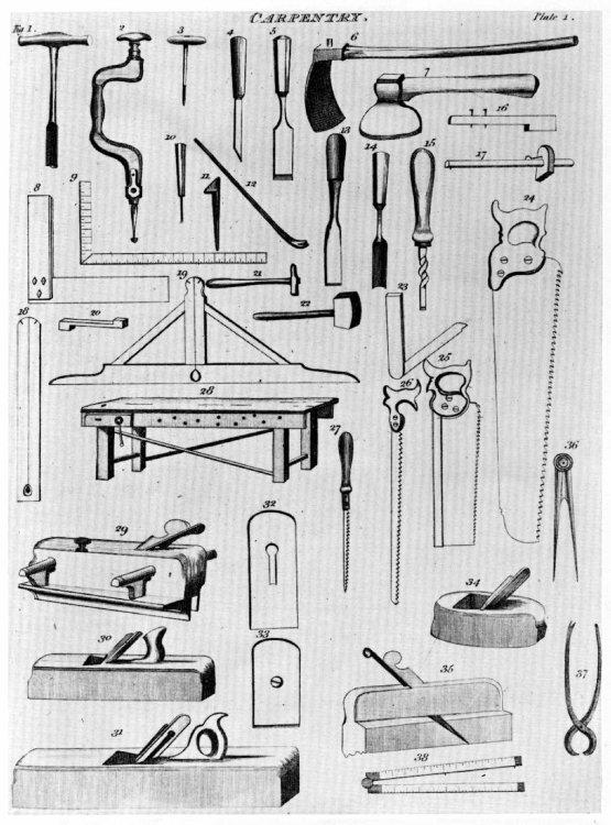 Woodworking_Hand_Tools.thumb.jpg.13d922fbc35f7c34ce35486a639e859f.jpg