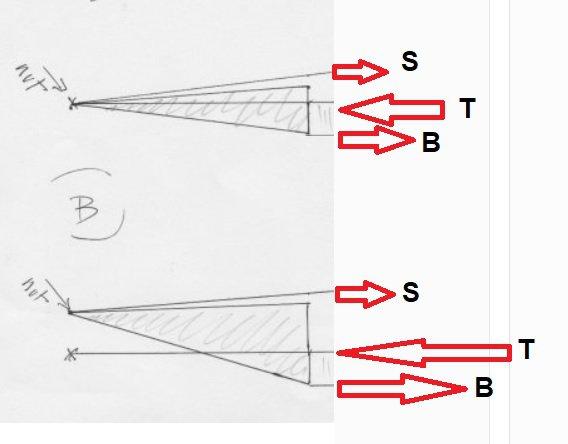 682748277_Forcediagram.jpg.49dfbaa011b5de4fb8e1996118903d79.jpg